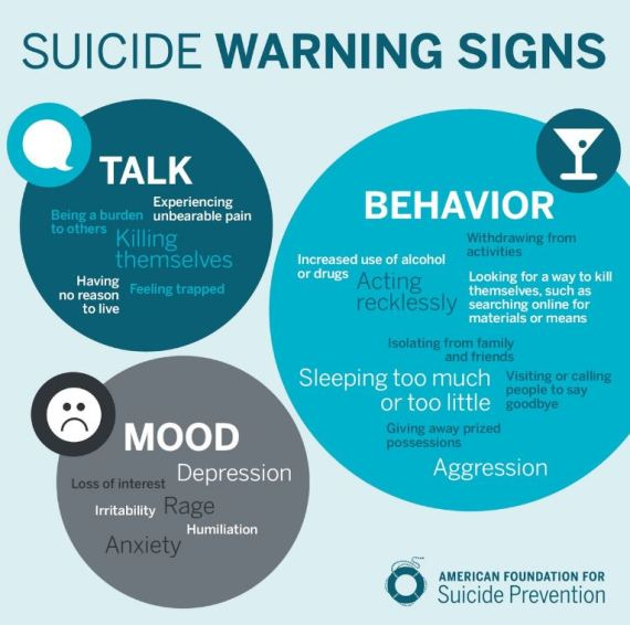 Suicide-warning-signs.jpg